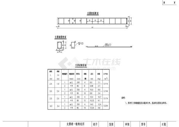 涵洞盖板钢筋图_钢筋混凝土盖板涵全套设计标准图大全 - 资料下载 - 土木在线