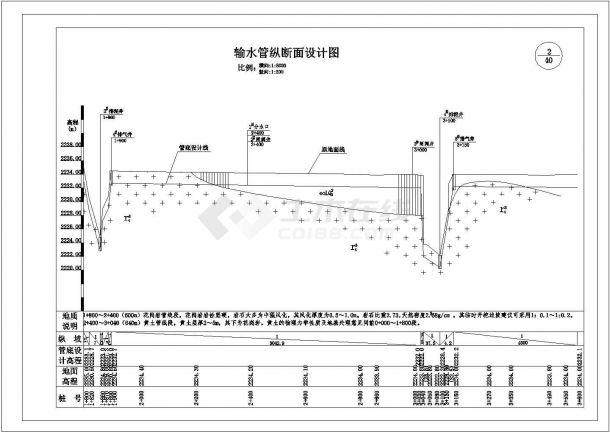 某供水水厂技施水利工程引调设计图-图二