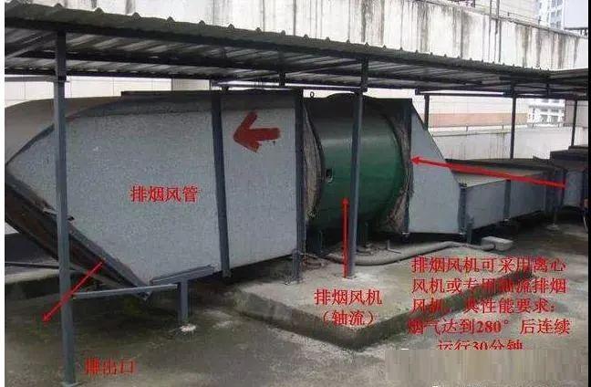 中央空调图片3
