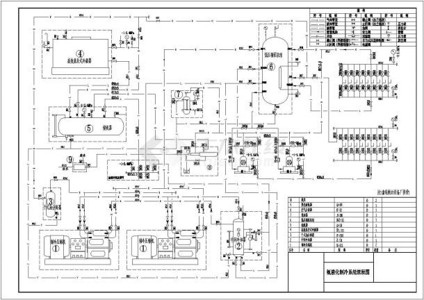 某氨制冷机房设备工作流程图-图一