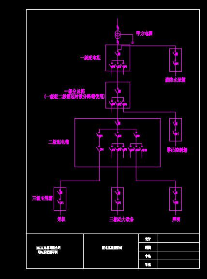 临时用电配电箱大样图汇总-图二