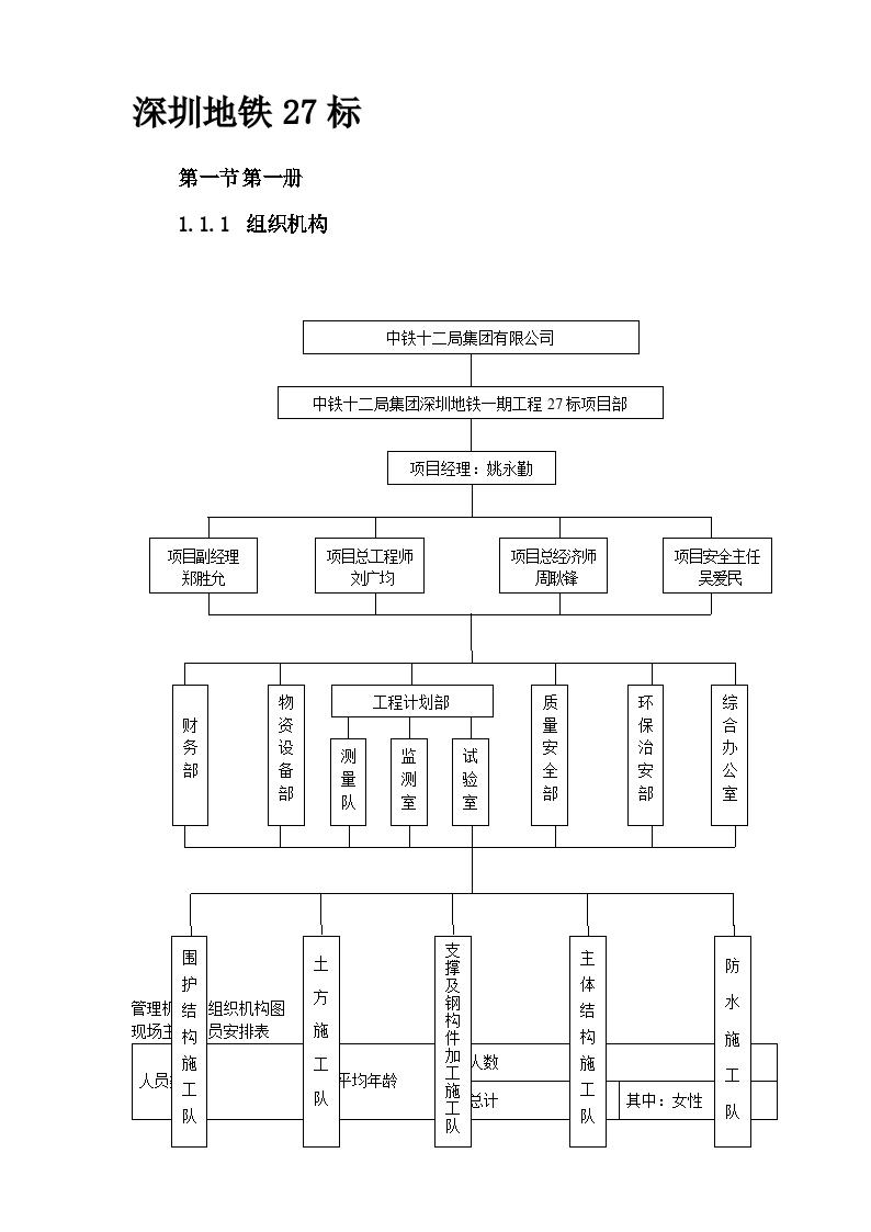 深圳某段地铁投标施工组织设计方案-图二