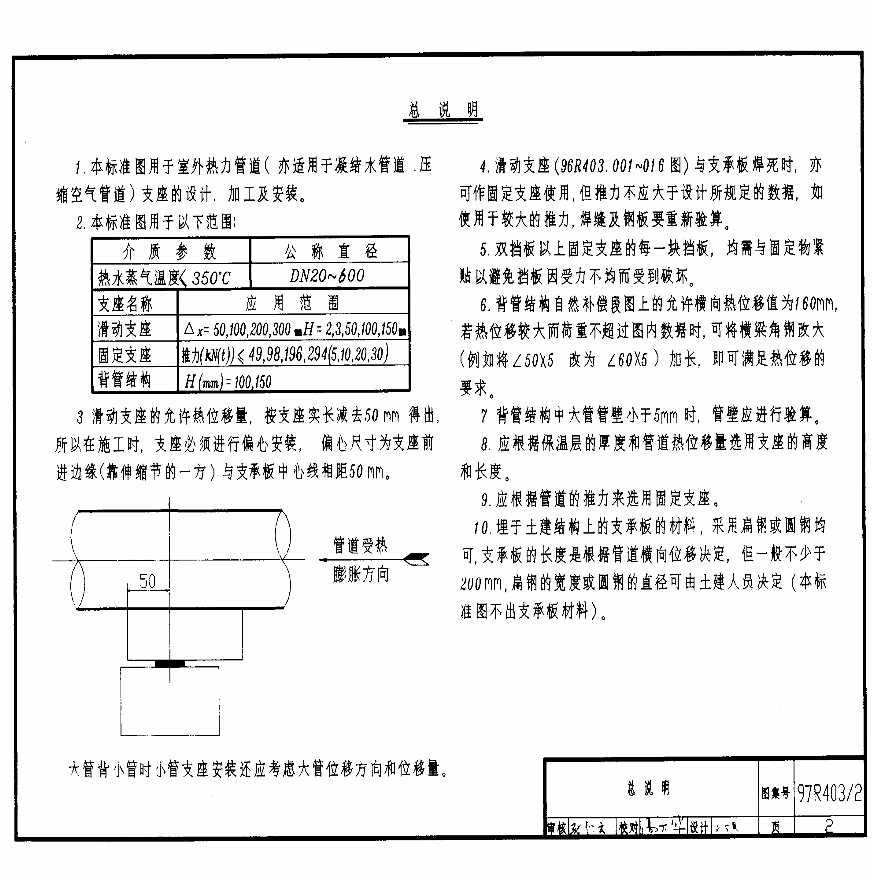 室外热力管道支座,含目录,总说明-图二