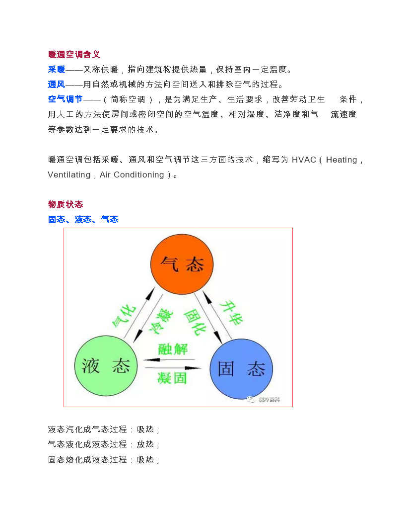 暖通空调设计基础、空调系统介绍-图一
