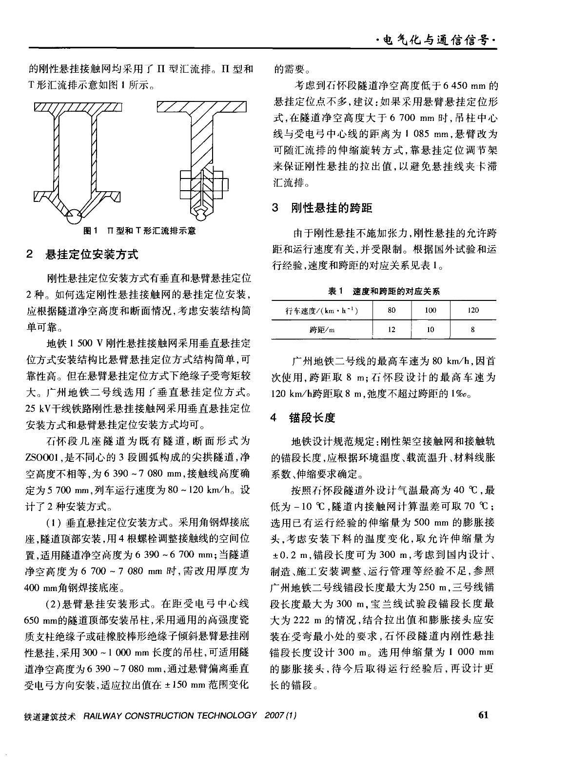 刚性悬挂接触网设计若干技术问题探讨-图一