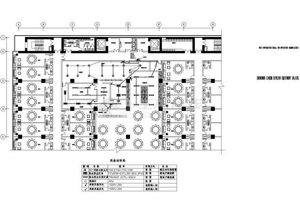 某大酒店厨房电气设计图纸-图二