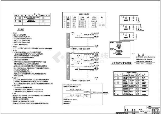 某单层工业厂房电气设计施工图纸-图一