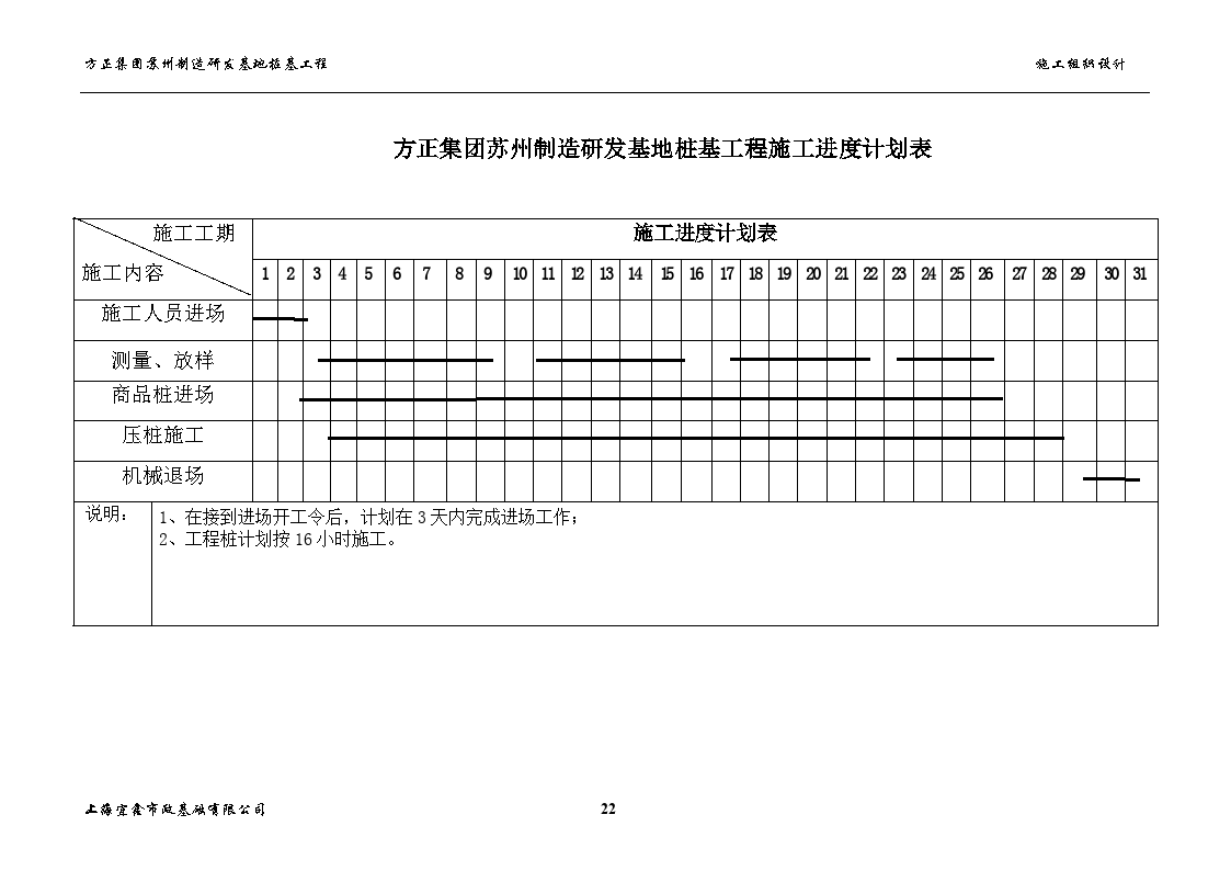 工程桩施工进度计划表-图一