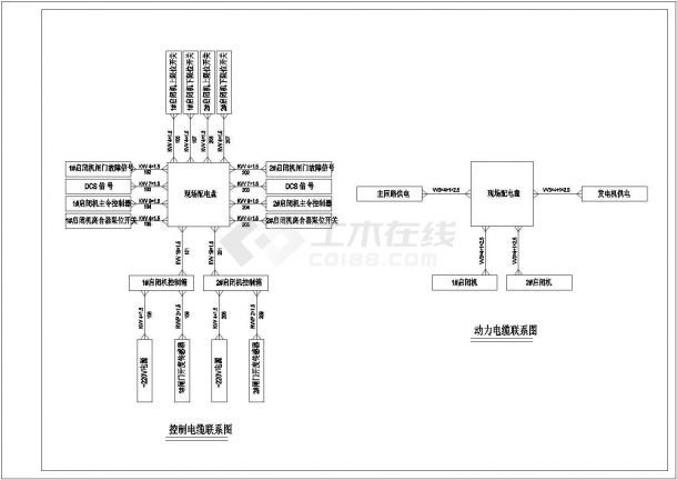 水电站弧门配电盘原理图-图二