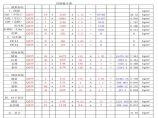excel计算大全-钢结构计算表格-用钢量.图片1