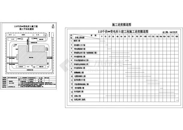 杭州某110KV变电所工程施工组织设计-图一