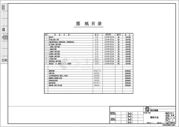 【山西】某宾馆VRV空调系统设计图纸-图一