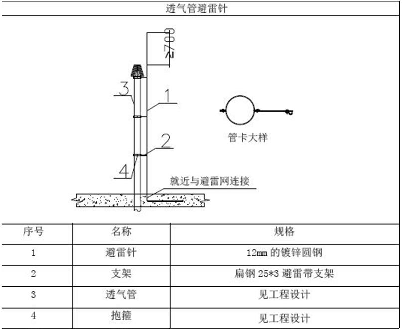 """屋面避雷带怎么做才规范?""""设计 施工""""一文总结!(图8)"""