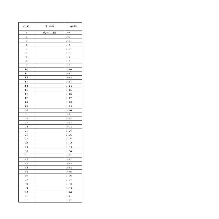 [北京]房屋修缮工程预算定额2012(古建筑工程)-图一