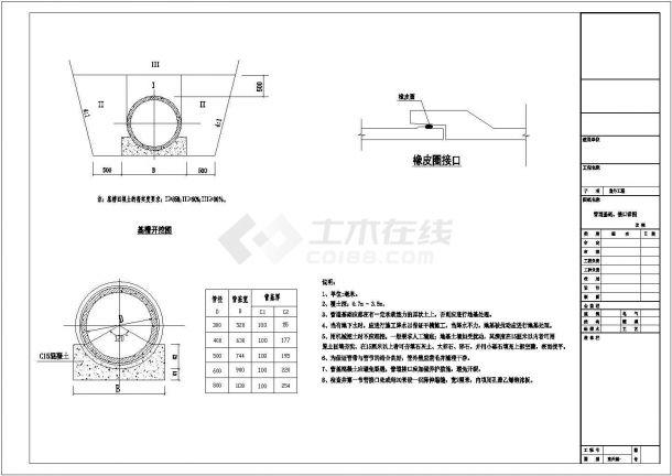 河南某地区工厂砖砌圆形雨污水检查井给排水设计cad图-图二