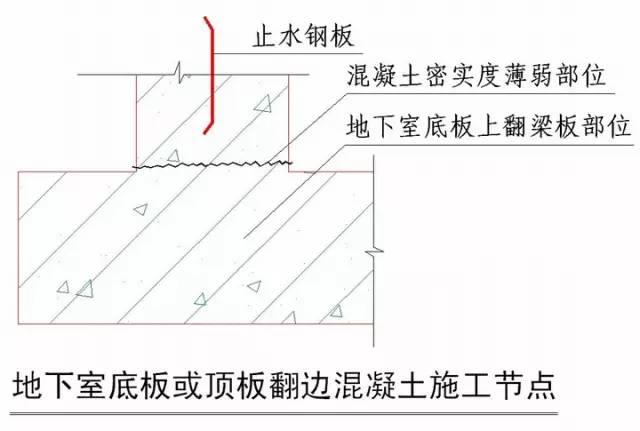 混凝土�Y���D片1