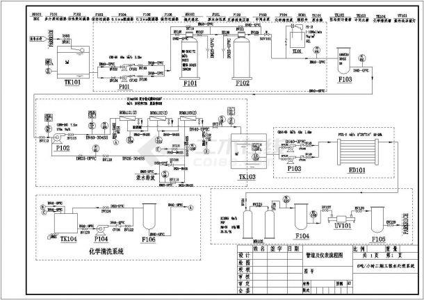 深圳某公司反渗透PID流程图-图一