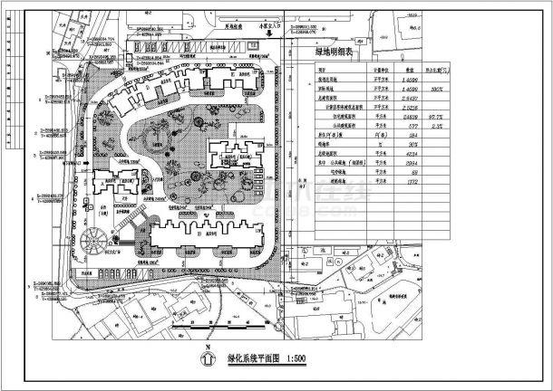 天祥山庄绿化种植CAD平面图-图一