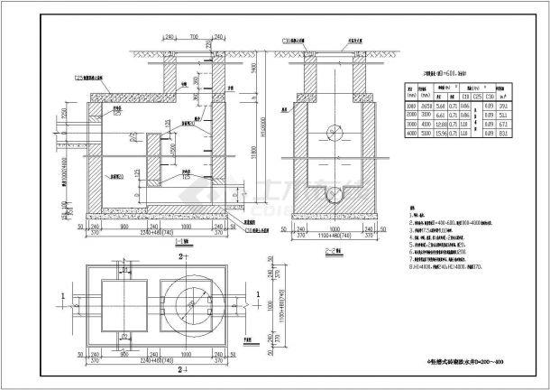 某工程常用雨污水检查井标准图cad版-图二