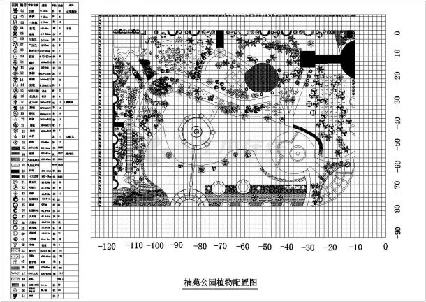 楠苑公园植物配置CAD图-图一