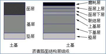 道路工程�D片2