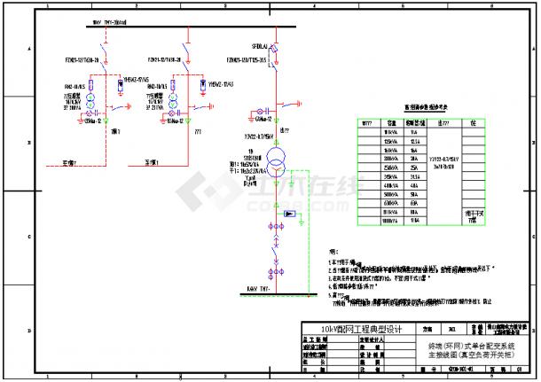 某地经典630kVA及以下室内型电气控制原理图-图二