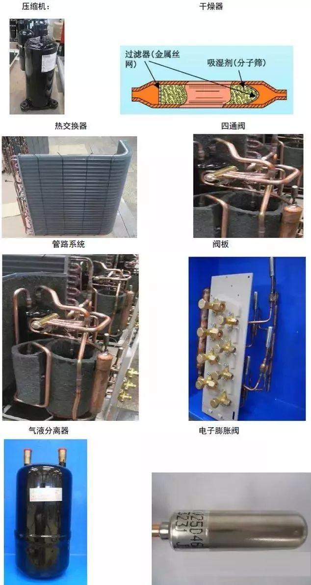 制冷技术图片3