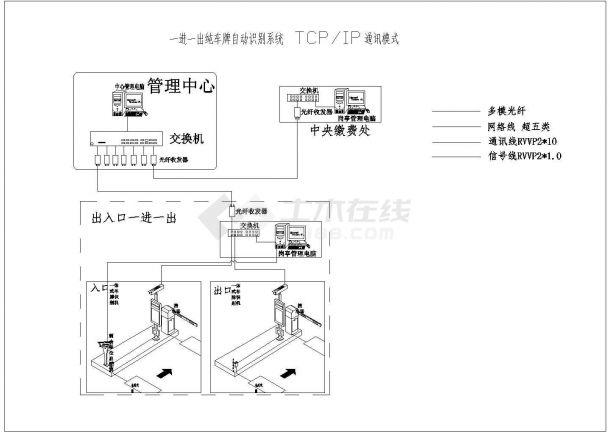 车牌识别智能化停车场管理系统图-图一
