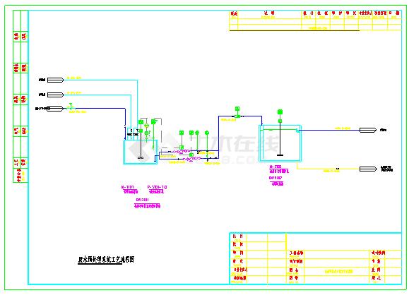 废气处理系统工艺流程图-图一