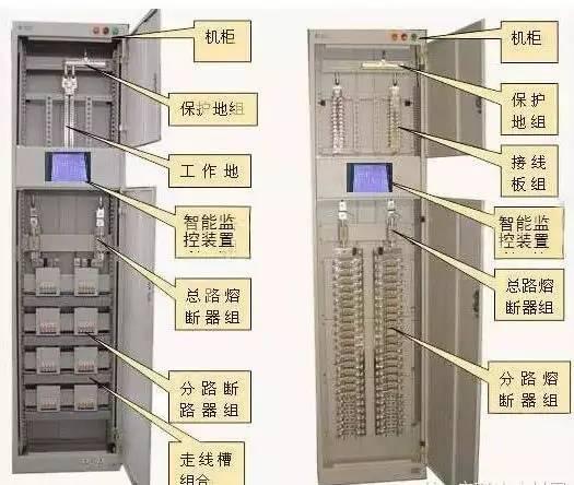 供配电技术图片2