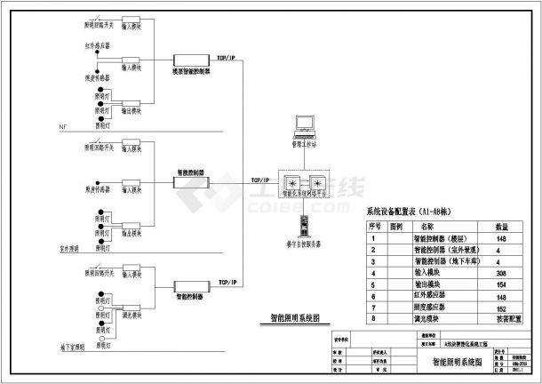 湖南某城市广场智能化弱电系统全套施工图-图一