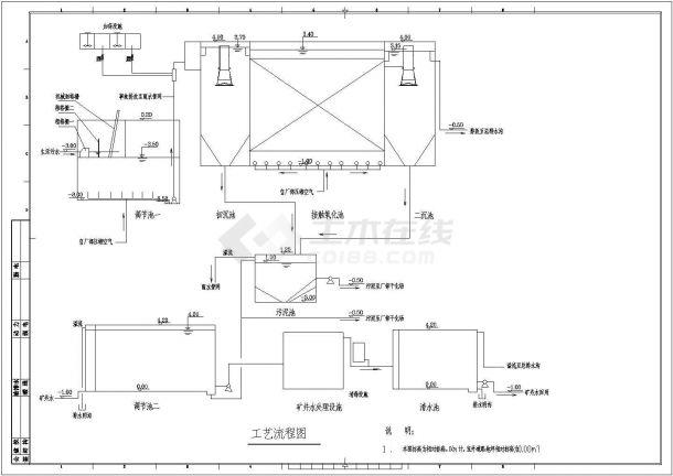 [山東]礦井水回用及污水處理工藝圖-圖一
