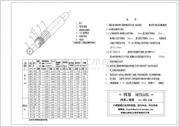 暖通空调设备专业安装详图、大样图-图一