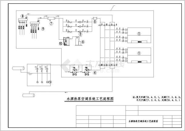 经典空调机房暖通施工图-图一