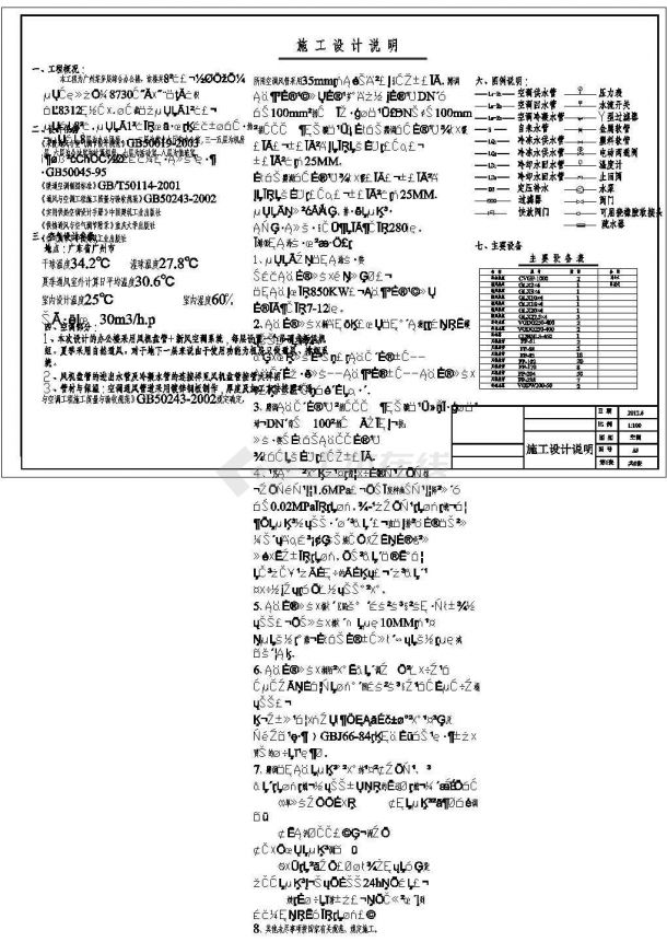 【广州】8312㎡八层综合办公楼空调设计施工图-图一