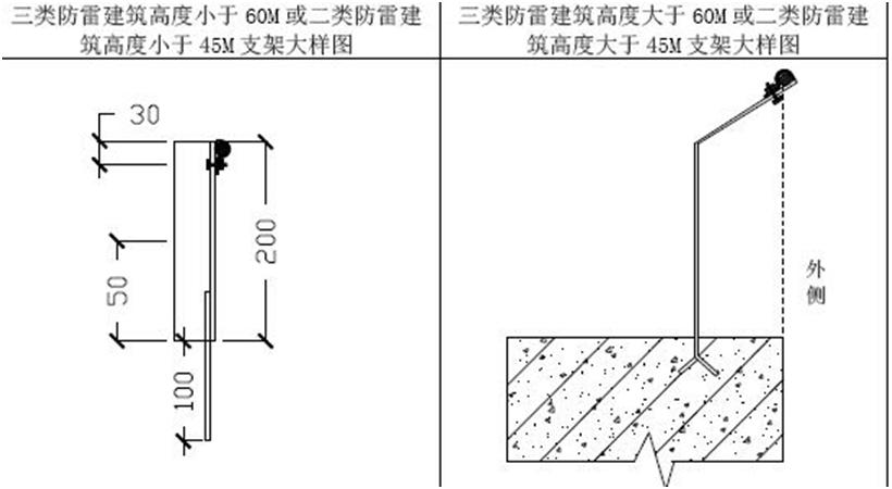 """屋面避雷带怎么做才规范?""""设计 施工""""一文总结!(图10)"""