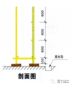 扣件式钢管脚手架安全通病防治手册(图70)
