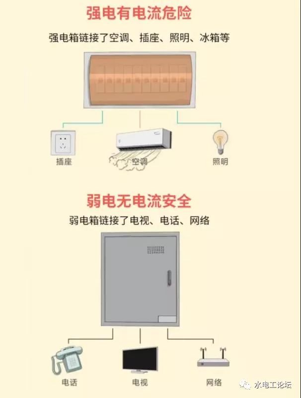 电气施工图图片1