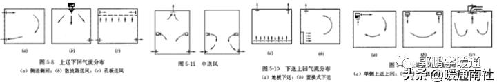 中央空调系统设计方法(图21)