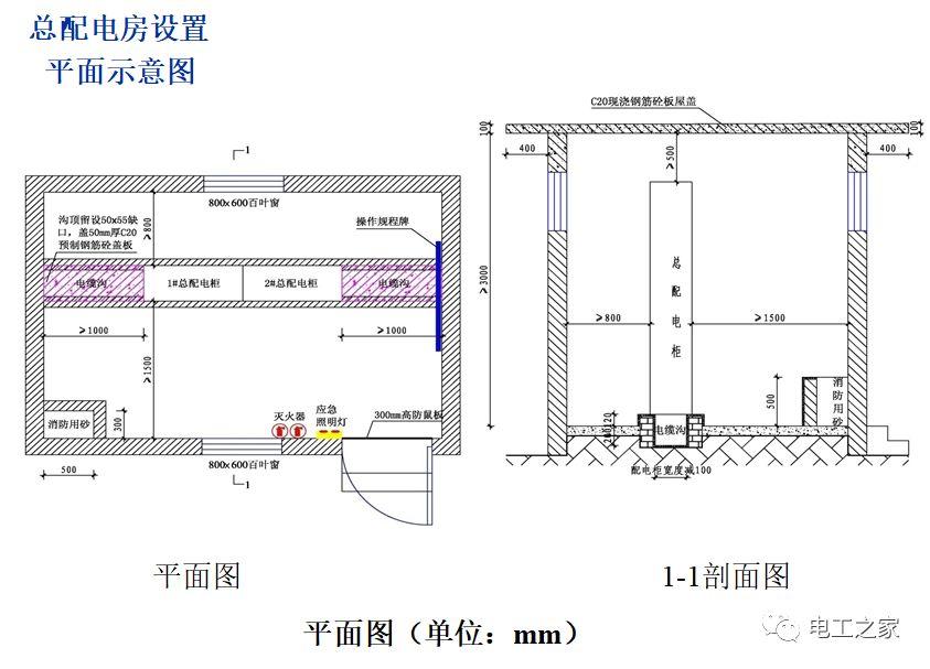 电气工程施工图片3