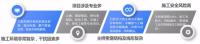 白居寺长江大桥BIM技术施工的应用