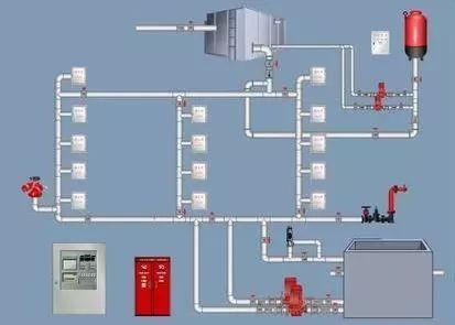给排水安装算量手算原理是什么?如何做?
