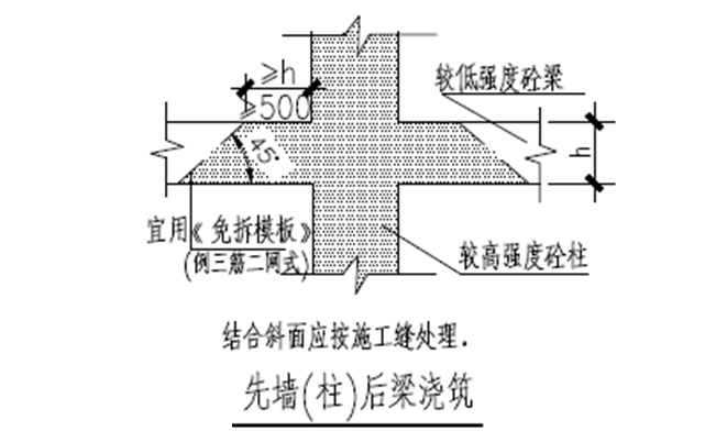 框架,剪力墙结构图片3