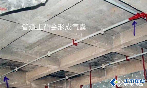 建筑消防给水图片1