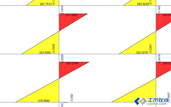 ETABS结构软件图片1