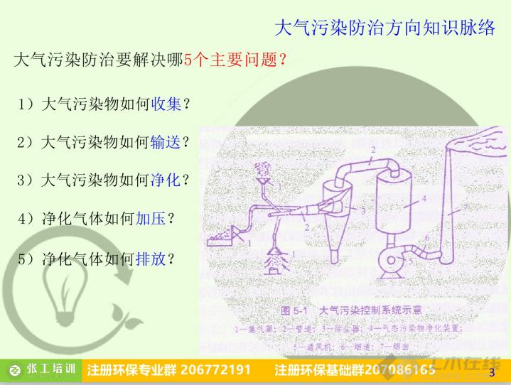 注册环保工程师图片3