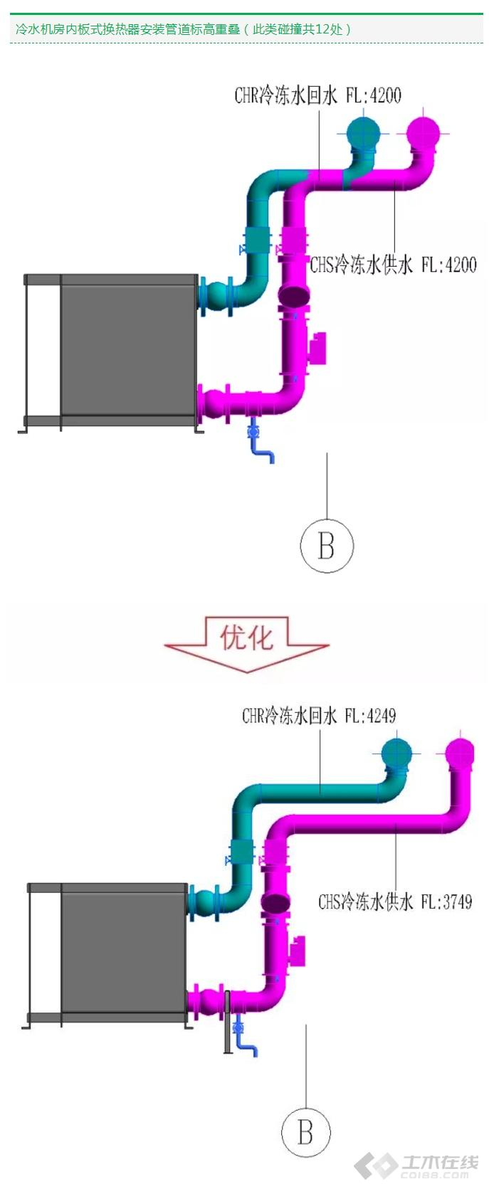 机电BIM应用图片2
