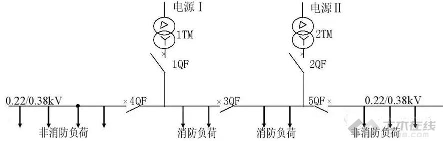 照明工程图片1