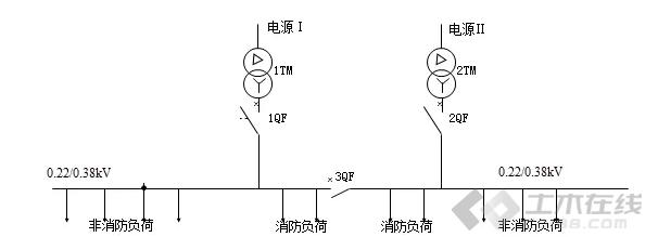 照明工程图片2