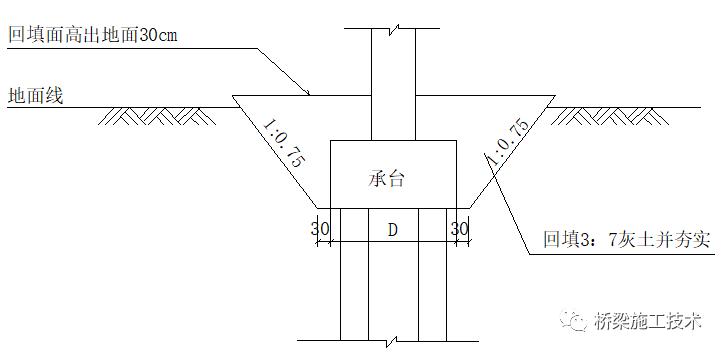 桥梁工程图片2